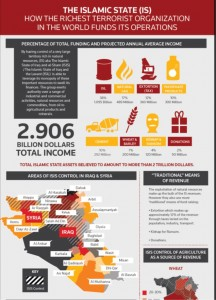 infographie oct 2014